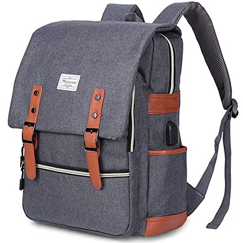 Top 10 Desk Items for Office Women – Laptop Backpacks
